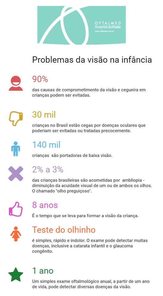 info_oftalmed_visao-das-criancas